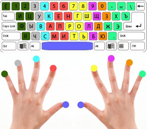 Как научиться писать вслепую на клавиатуре