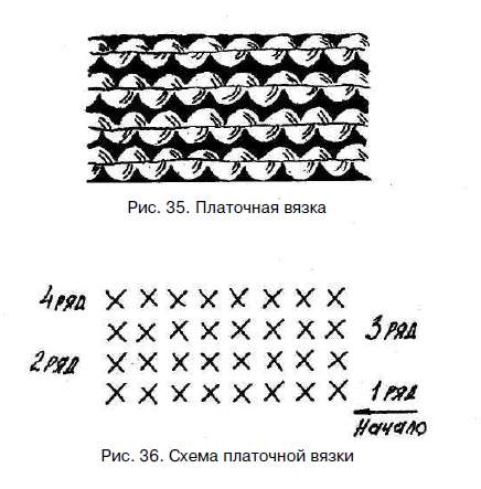 Как делается платочная вязка
