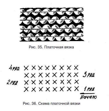 Как делается платочная  вязка спицами