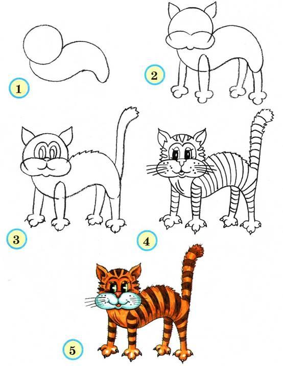 Как изобразить кошку