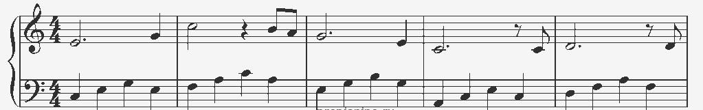 kak-nauchitsya-chitat-noty-dlya-pianino_4